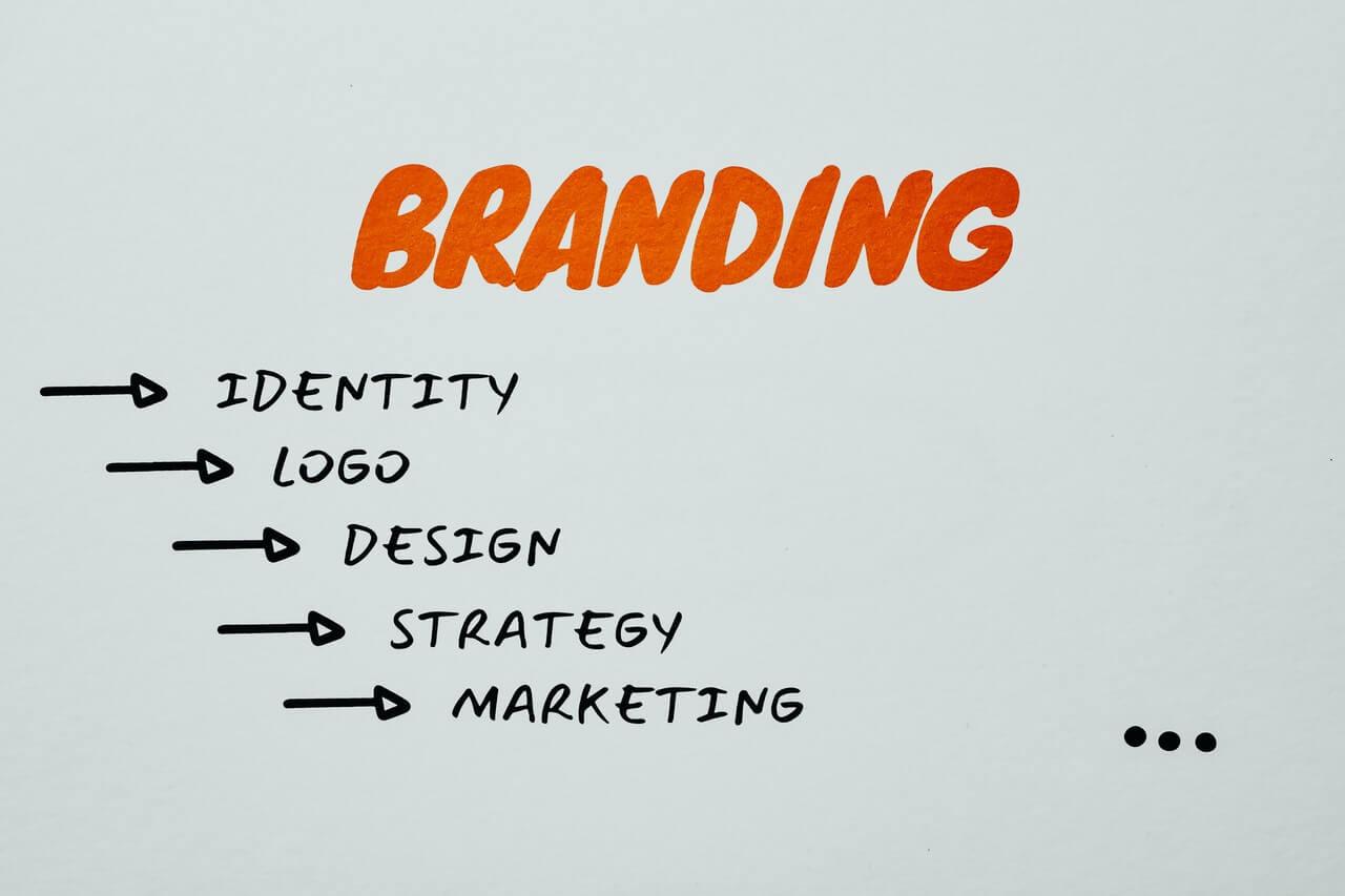 Защо регистрирането на търговска марка е важно за моя уебсайт?